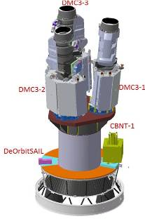 PSLV-DMC3-launch_config_small