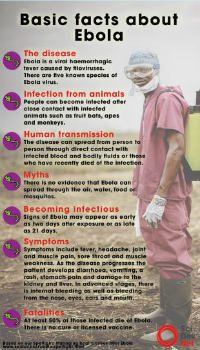 Basic facts ebola download icon.JPG